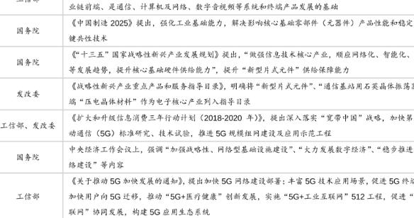 电子元器件行业政策梳理,2023年电子元器件销售总额达到2.1万亿元