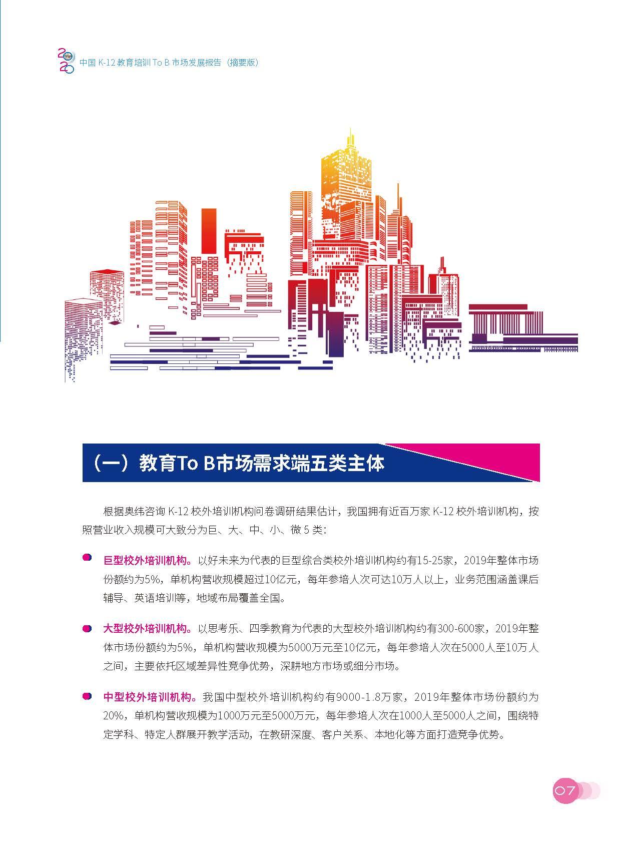 中国教育科学研究院:2020中国K~12教育培训To B市场发展报告(56页)_页面_10.jpg