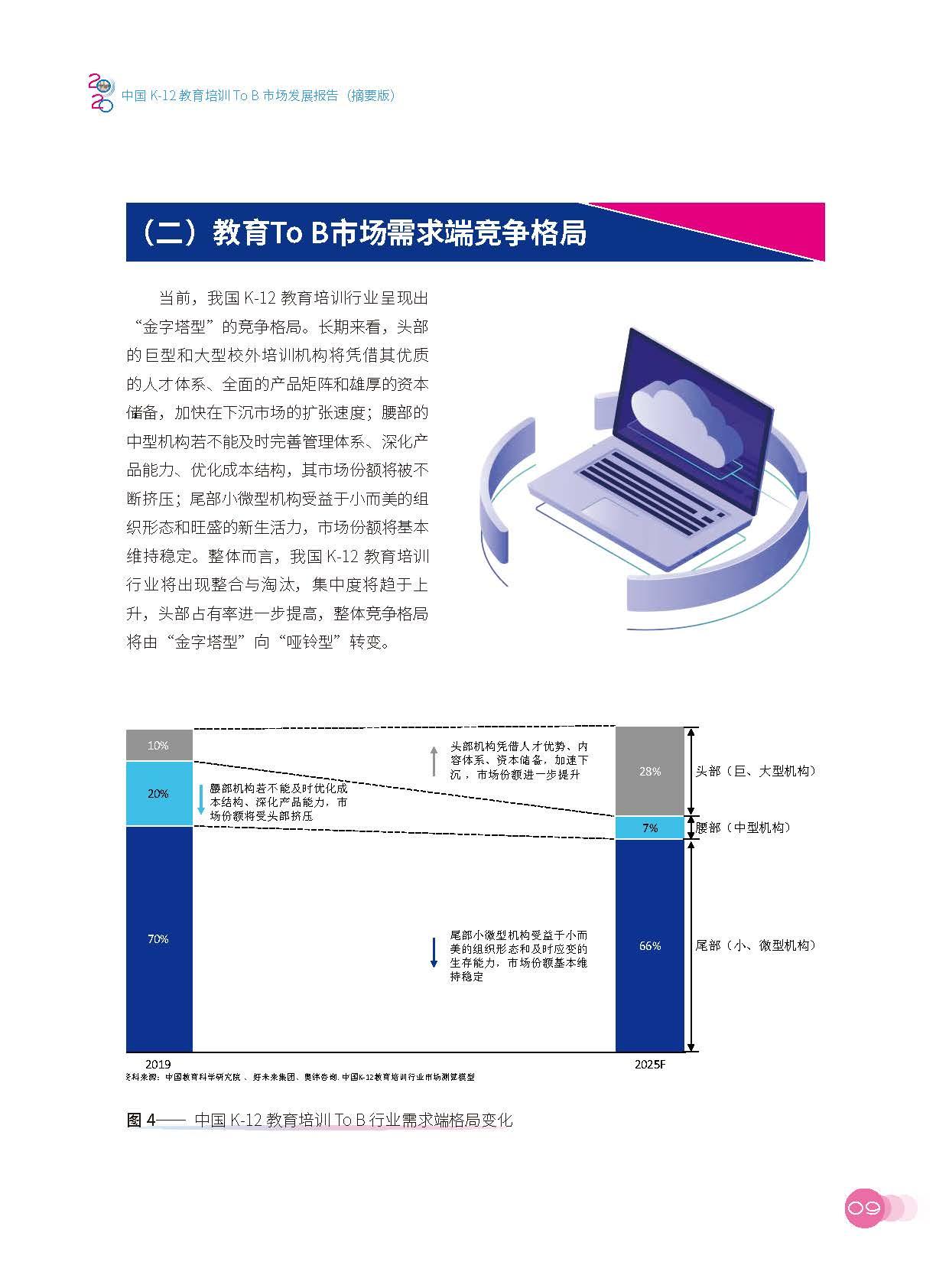 中国教育科学研究院:2020中国K~12教育培训To B市场发展报告(56页)_页面_12.jpg