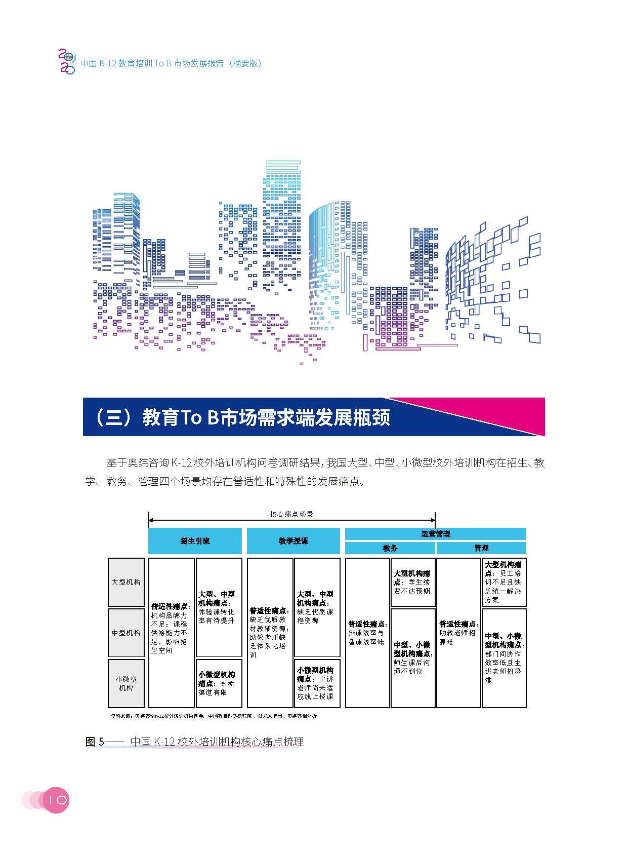 中国教育科学研究院:2020中国K~12教育培训To B市场发展报告(56页)_页面_13.jpg