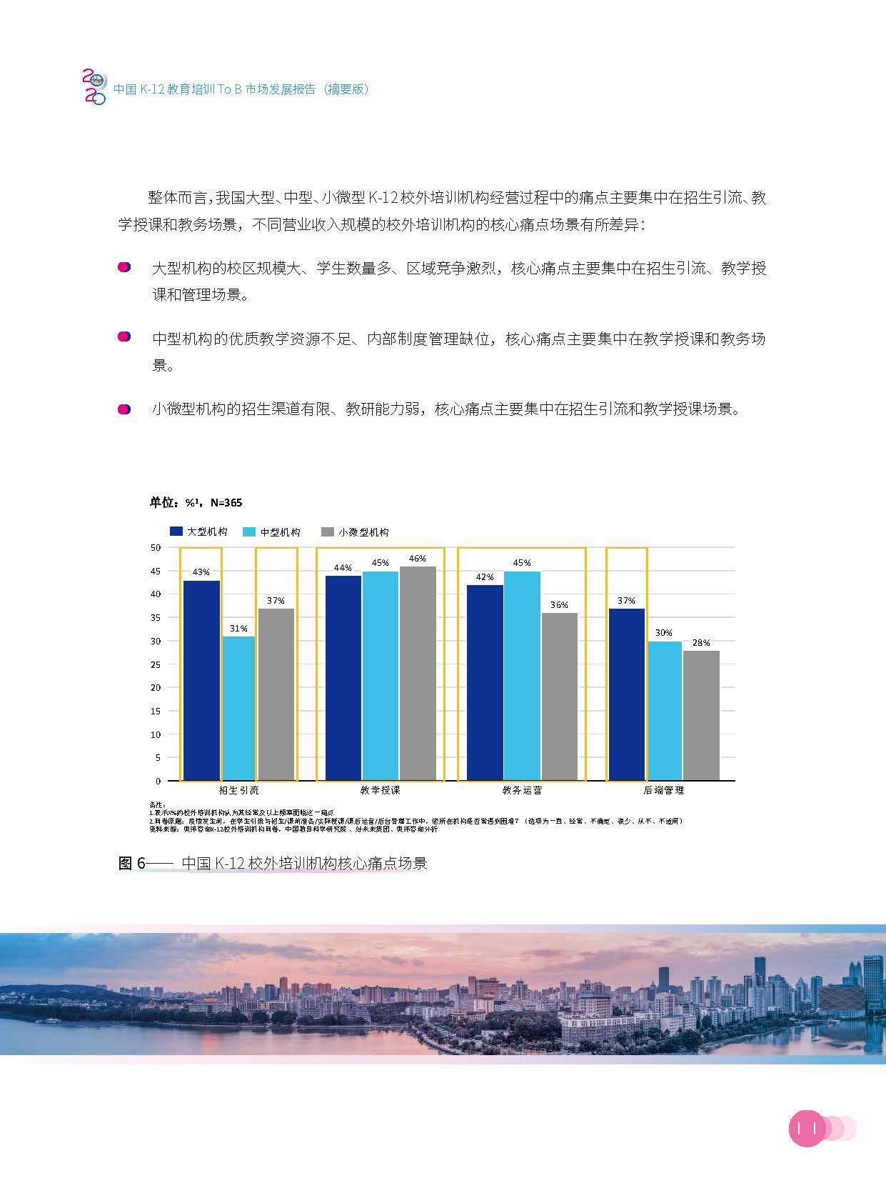 中国教育科学研究院:2020中国K~12教育培训To B市场发展报告(56页)_页面_14.jpg