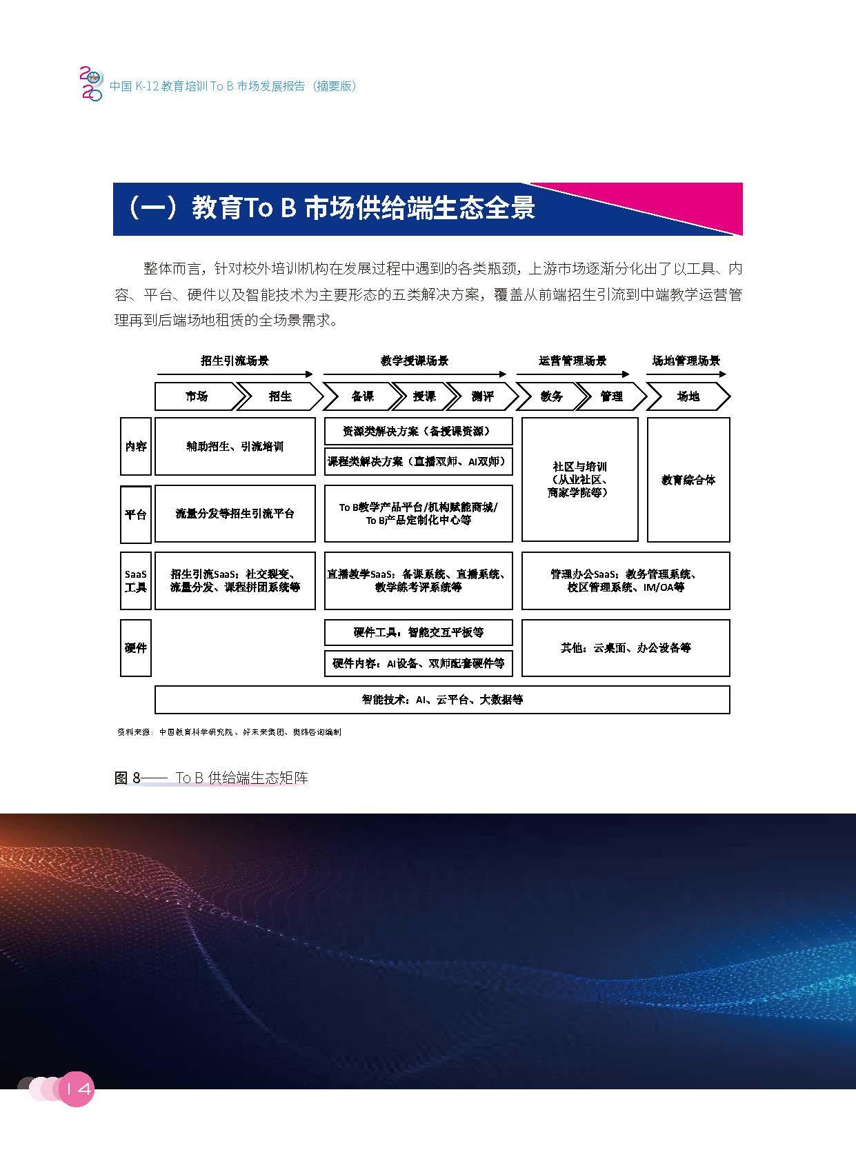 中国教育科学研究院:2020中国K~12教育培训To B市场发展报告(56页)_页面_17.jpg