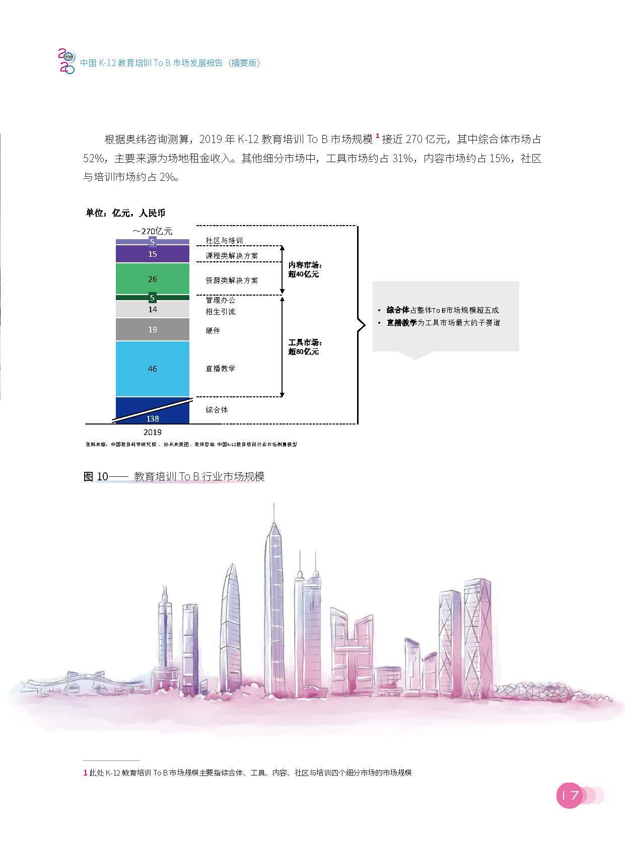 中国教育科学研究院:2020中国K~12教育培训To B市场发展报告(56页)_页面_20.jpg