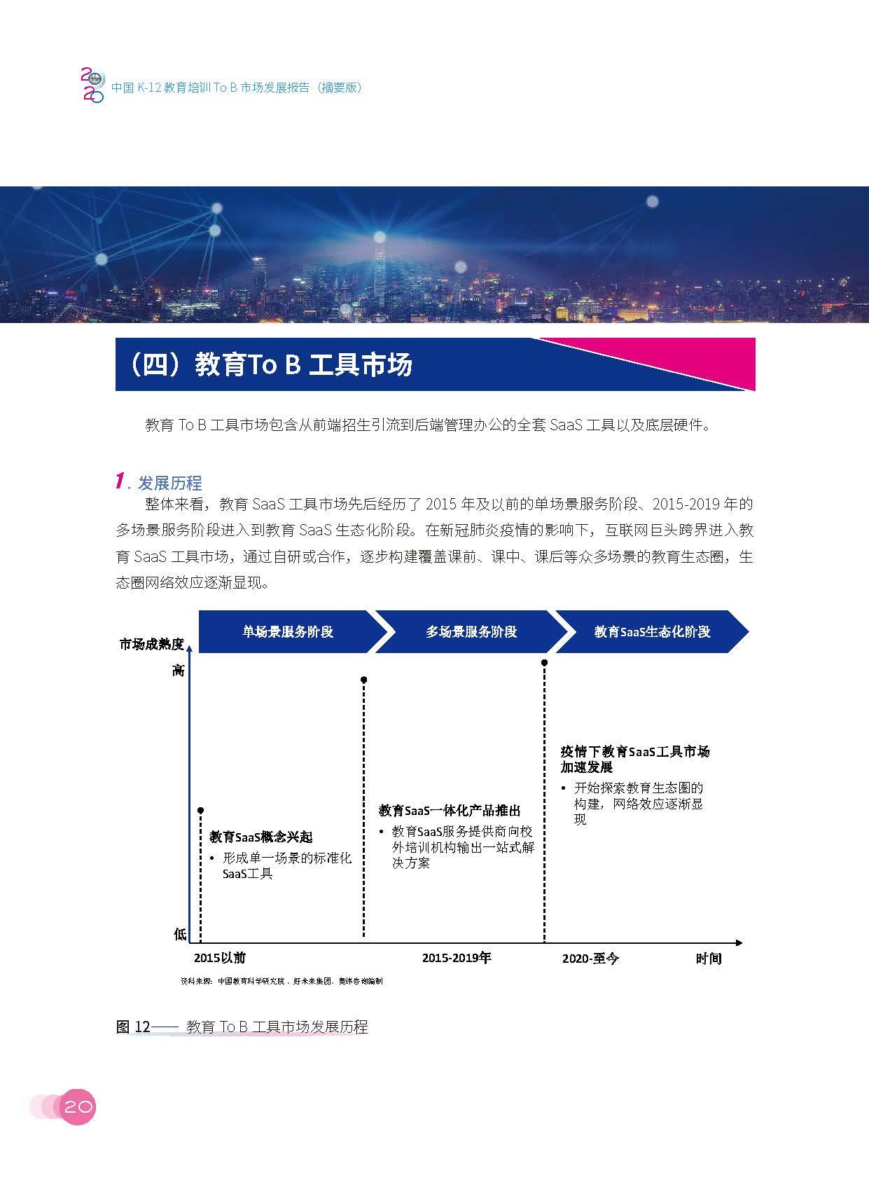 中国教育科学研究院:2020中国K~12教育培训To B市场发展报告(56页)_页面_23.jpg
