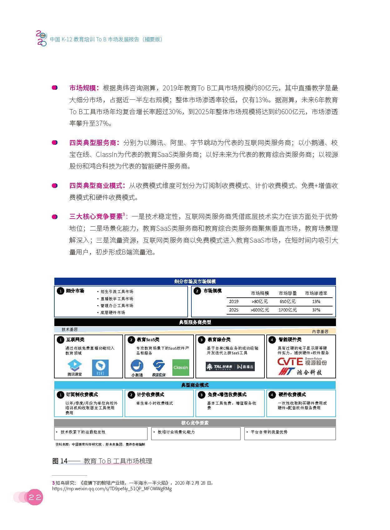 中国教育科学研究院:2020中国K~12教育培训To B市场发展报告(56页)_页面_25.jpg