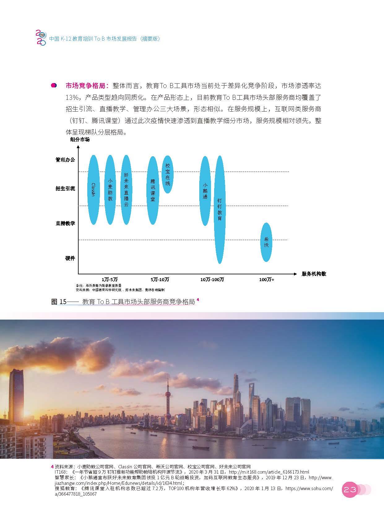 中国教育科学研究院:2020中国K~12教育培训To B市场发展报告(56页)_页面_26.jpg