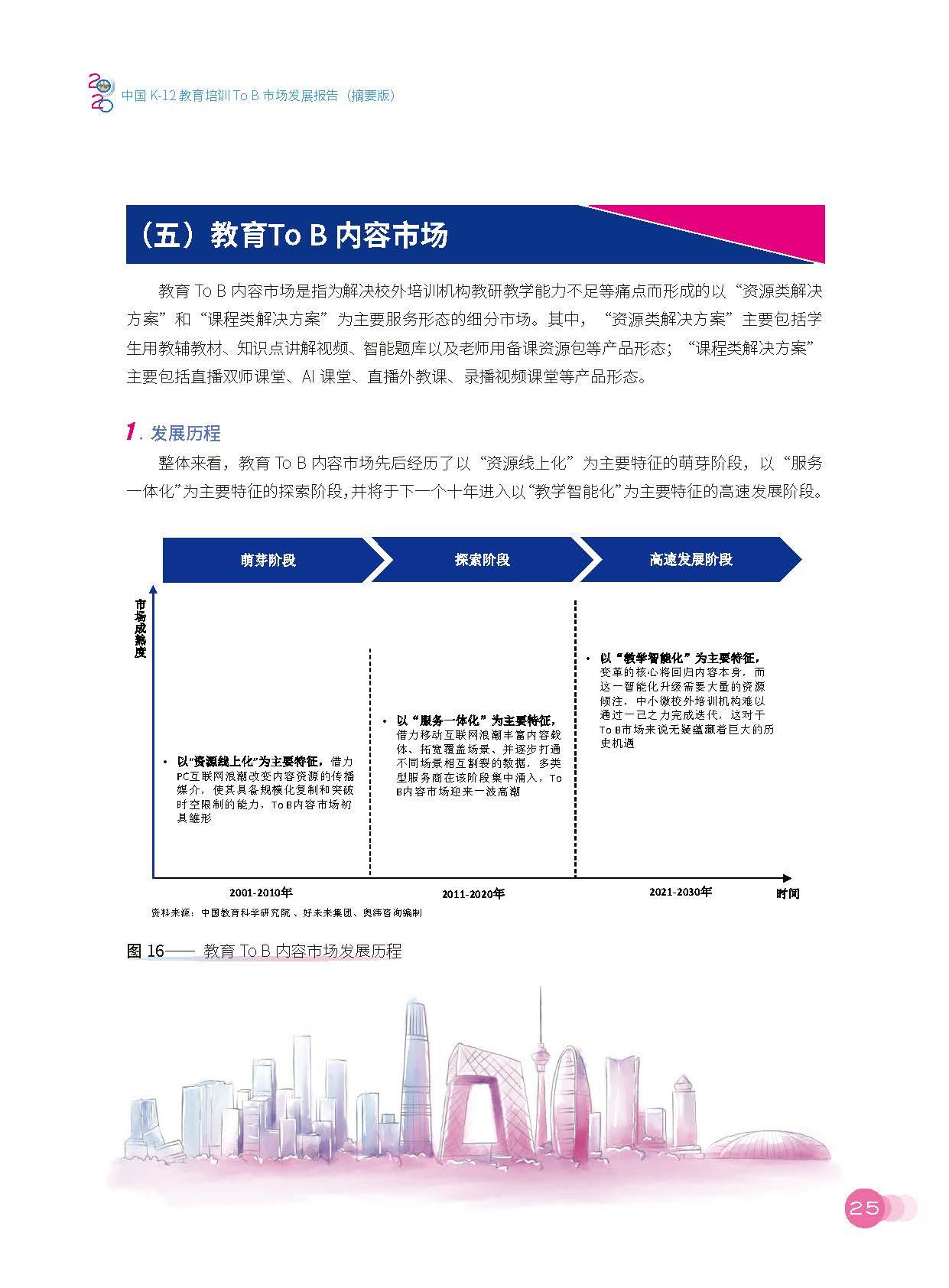 中国教育科学研究院:2020中国K~12教育培训To B市场发展报告(56页)_页面_28.jpg