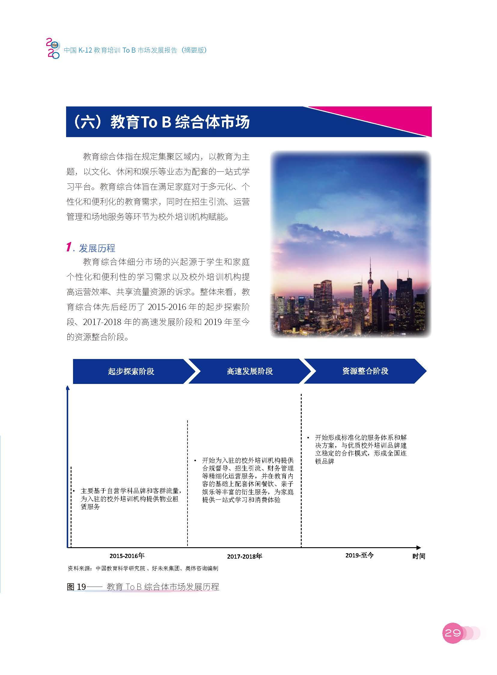 中国教育科学研究院:2020中国K~12教育培训To B市场发展报告(56页)_页面_32.jpg