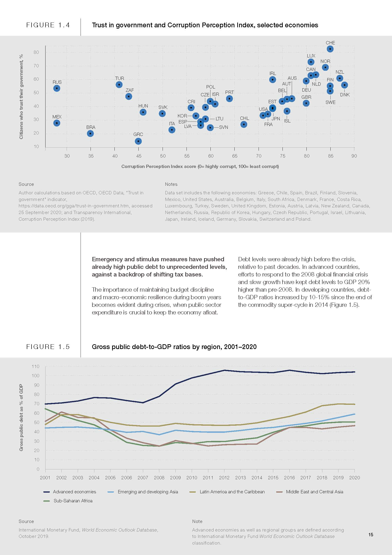 Global Competitiveness Report Special Edition 2020:How Countries are Performing on the Road to Recovery - World Economic Forum_页面_15.jpg