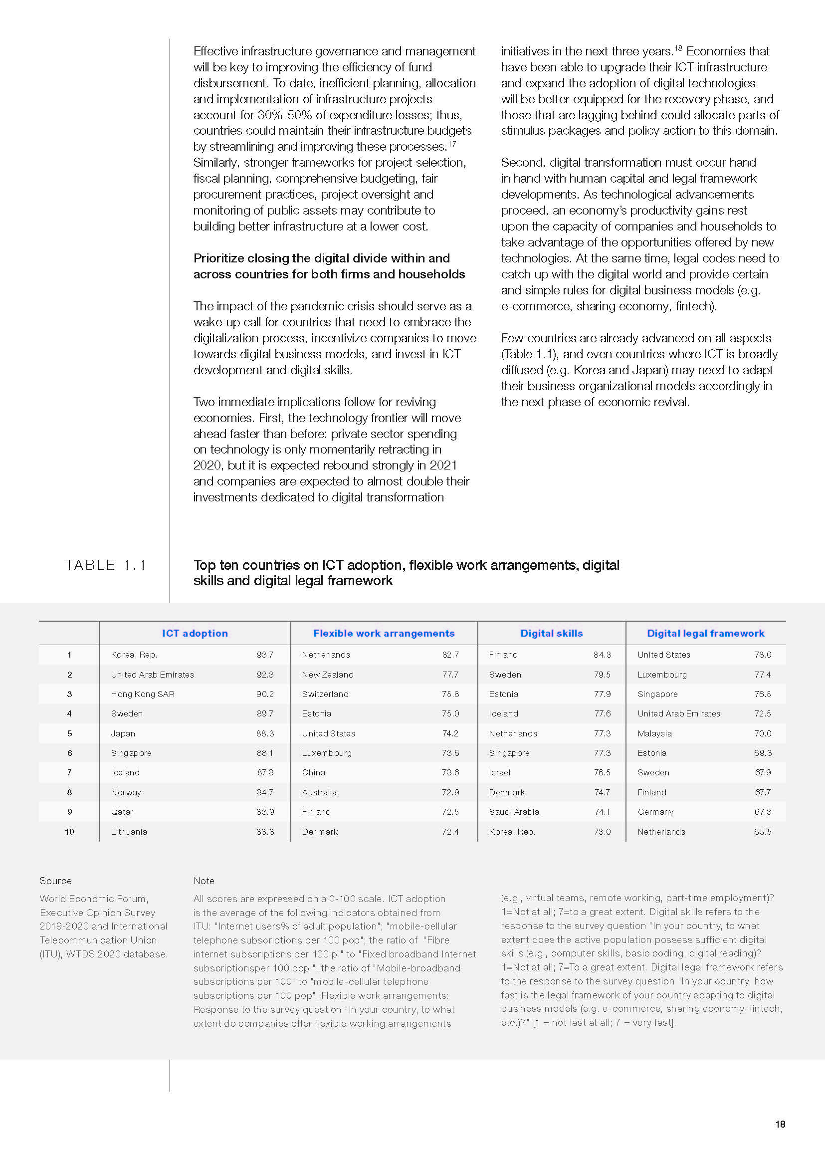 Global Competitiveness Report Special Edition 2020:How Countries are Performing on the Road to Recovery - World Economic Forum_页面_18.jpg