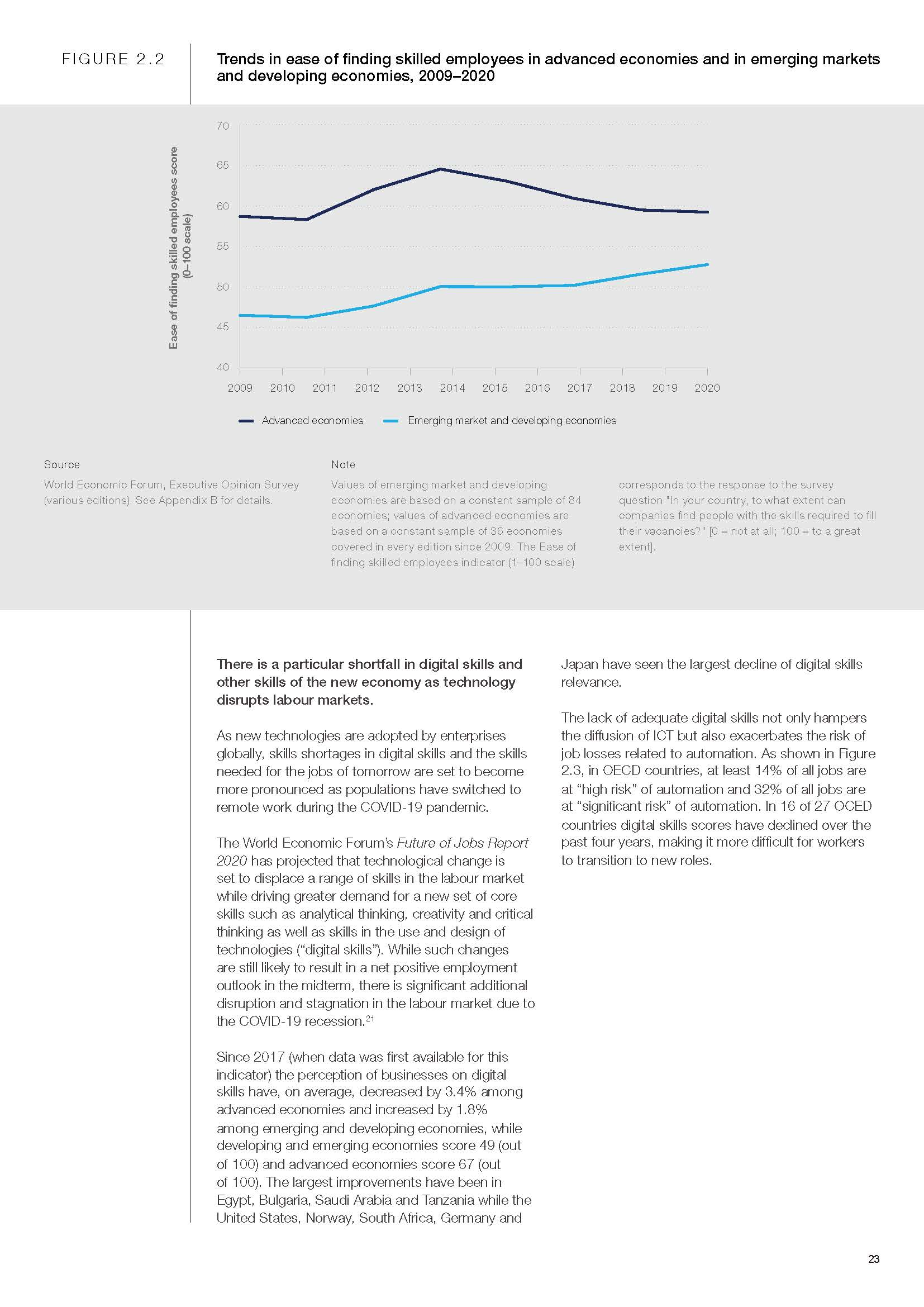 Global Competitiveness Report Special Edition 2020:How Countries are Performing on the Road to Recovery - World Economic Forum_页面_23.jpg