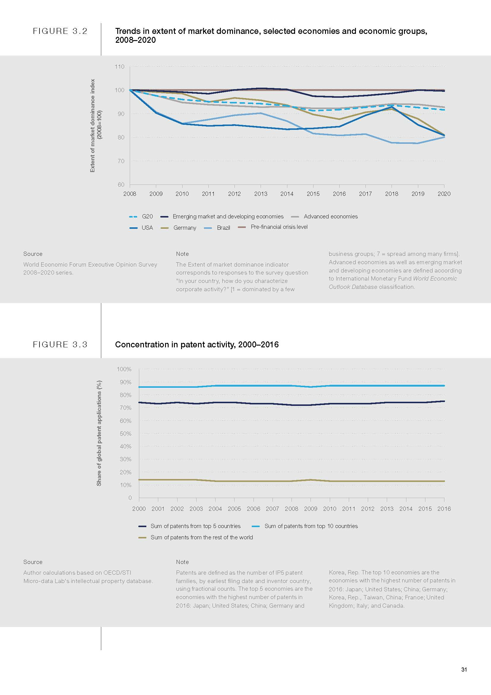 Global Competitiveness Report Special Edition 2020:How Countries are Performing on the Road to Recovery - World Economic Forum_页面_31.jpg
