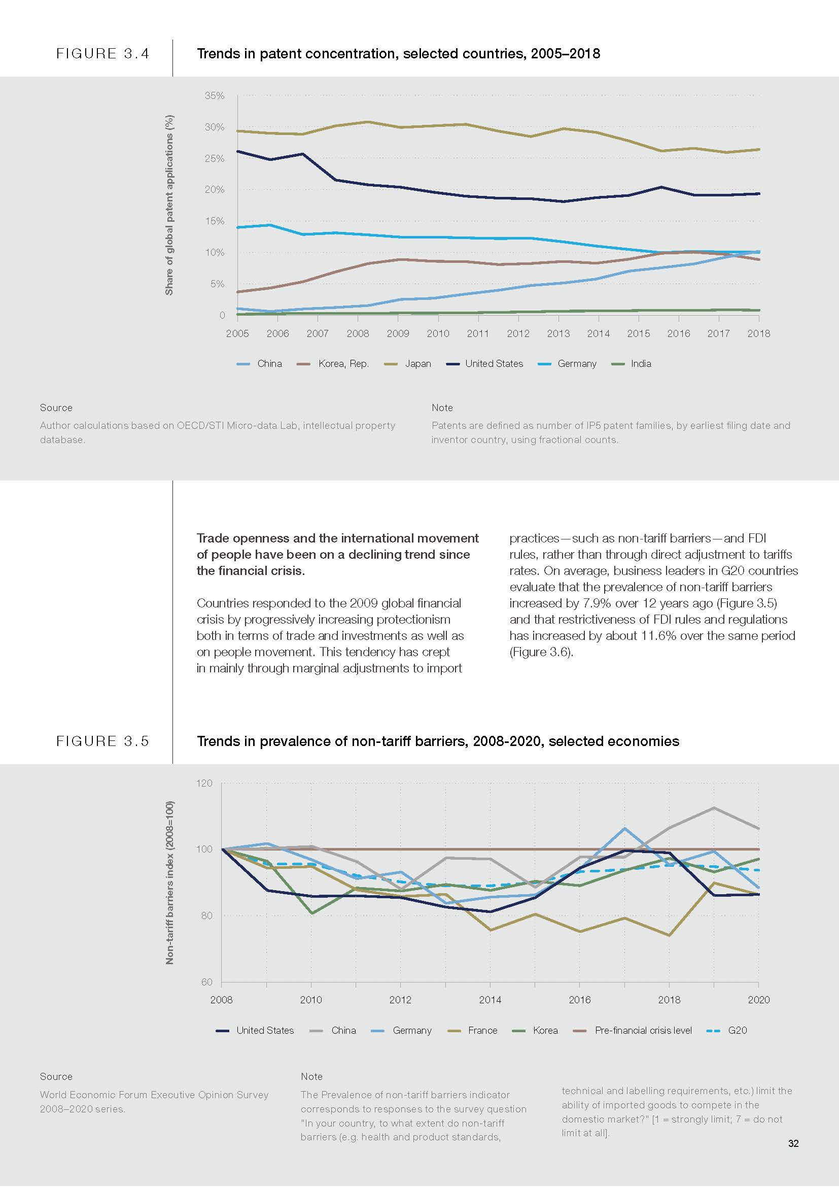 Global Competitiveness Report Special Edition 2020:How Countries are Performing on the Road to Recovery - World Economic Forum_页面_32.jpg