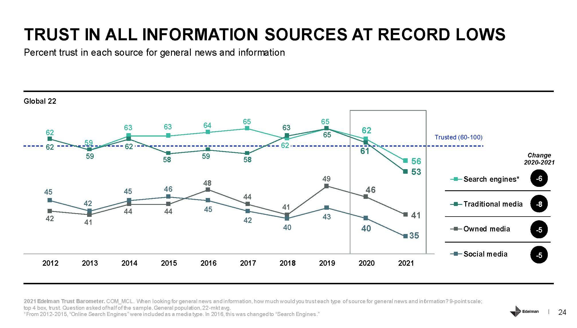 2021 Edelman Trust Barometer_页面_24.jpg