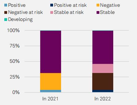 标普全球:2021年亚太地区企业和基础设施信贷展望报告