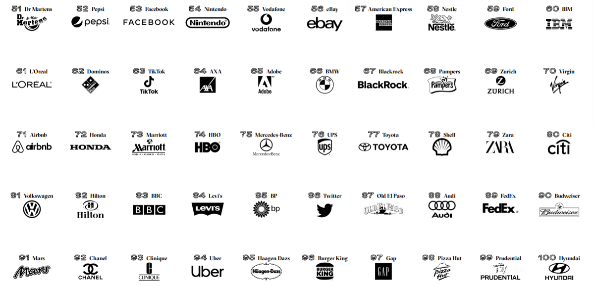 Wolff Olins发布2021年全球最具意识品牌100强报告:微软排行第一