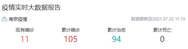 南京新冠肺炎疫情最新数据