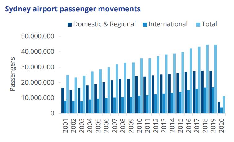 高力国际2021年Q2亚洲酒店市场报告:酒店入住率升至42.7%