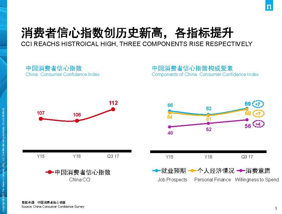 尼尔森:2017年中国消费品市场解读(44页)_页面_03.jpg