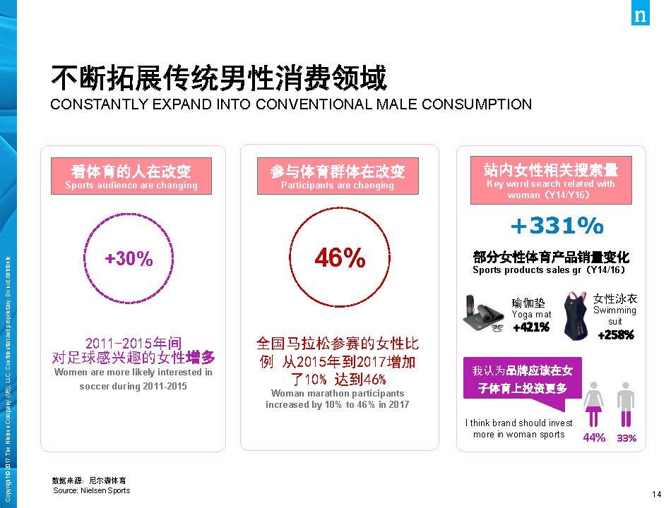 尼尔森:2017年中国消费品市场解读(44页)_页面_14.jpg