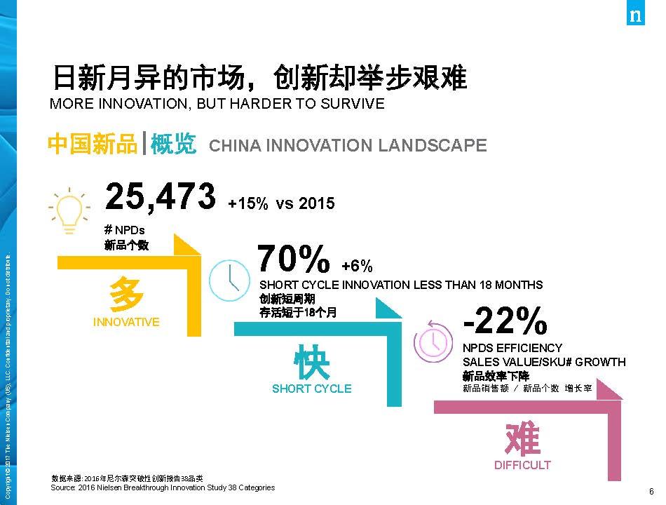 尼尔森:2017年中国消费品市场解读(44页)_页面_06.jpg