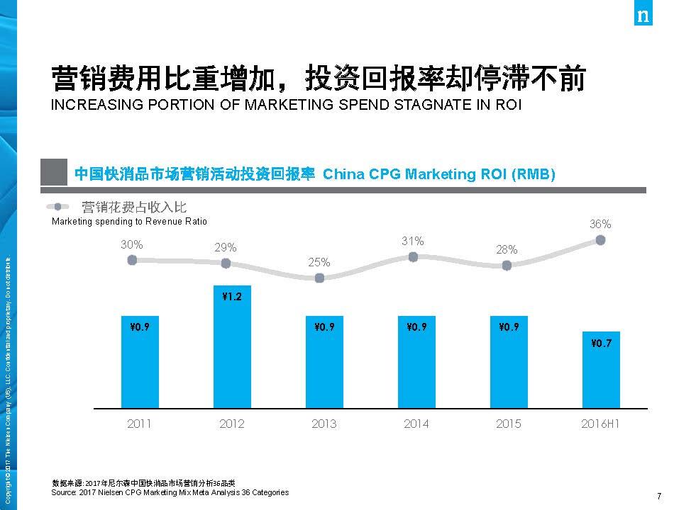 尼尔森:2017年中国消费品市场解读(44页)_页面_07.jpg
