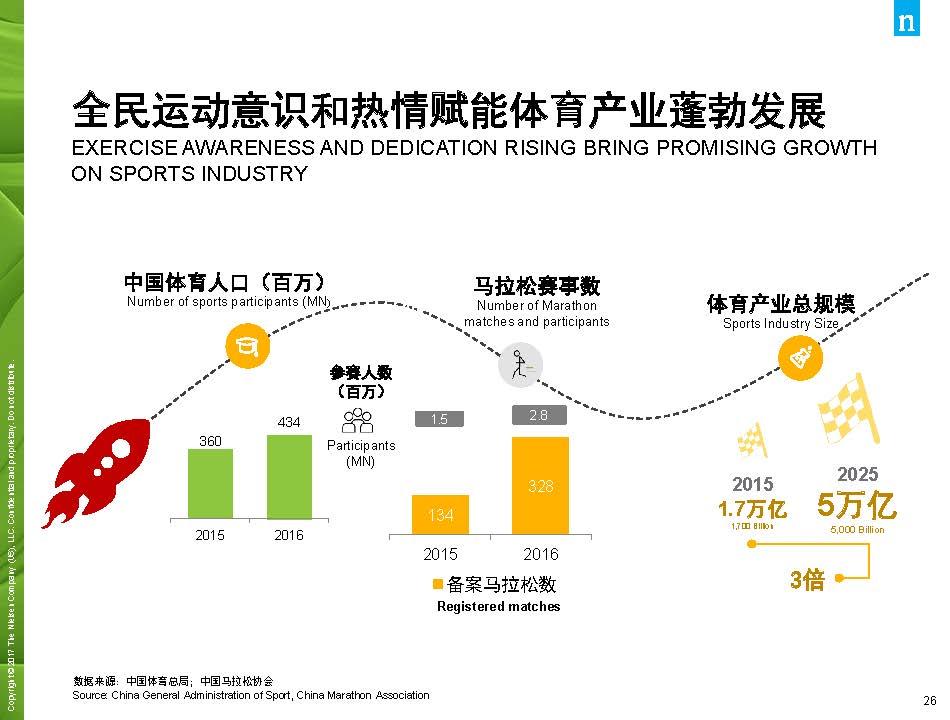 尼尔森:2017年中国消费品市场解读(44页)_页面_26 - 副本.jpg