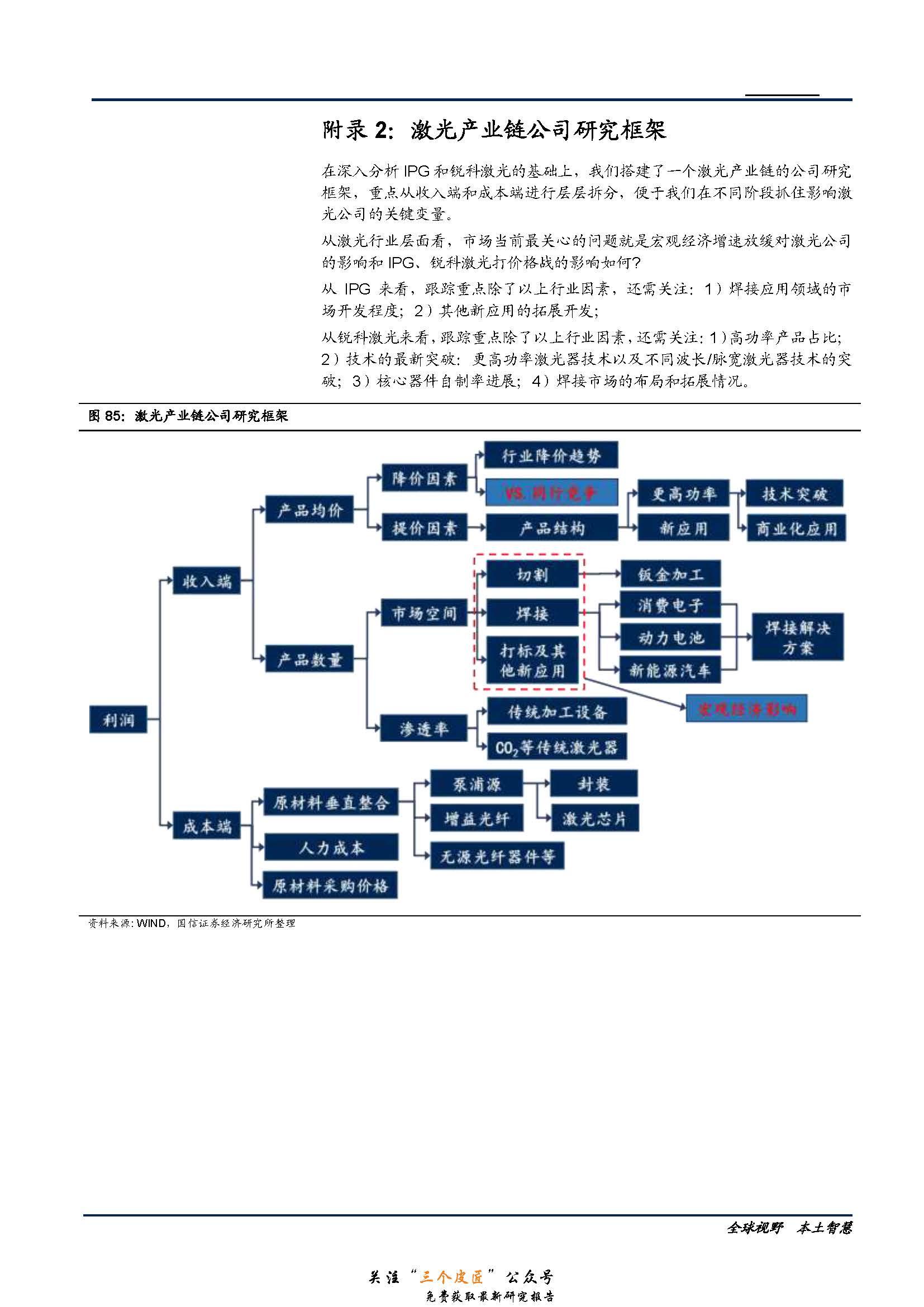 1_页面_53.jpg