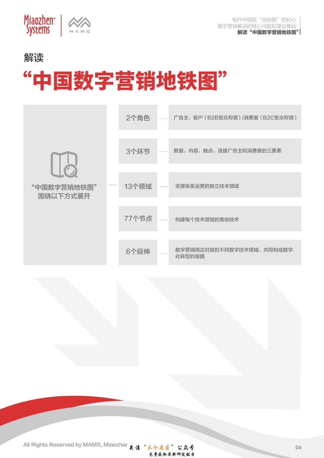 秒针:解读中国数字营销地铁图(28页)_页面_05.jpg
