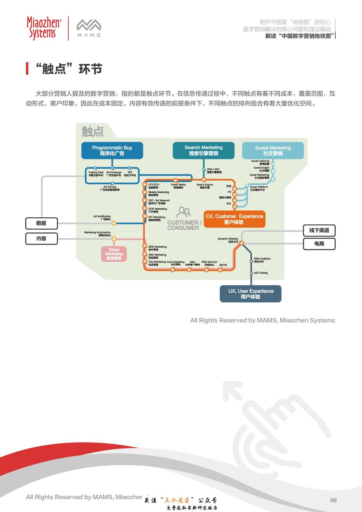 秒针:解读中国数字营销地铁图(28页)_页面_07.jpg