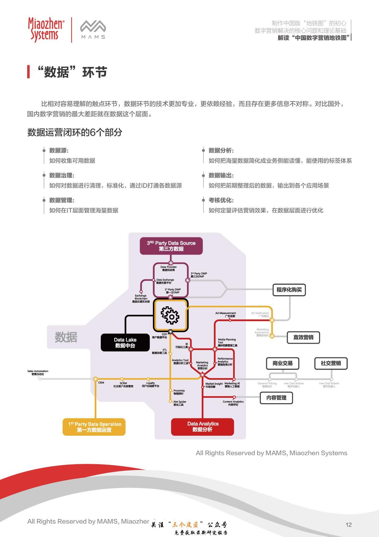 秒针:解读中国数字营销地铁图(28页)_页面_13.jpg