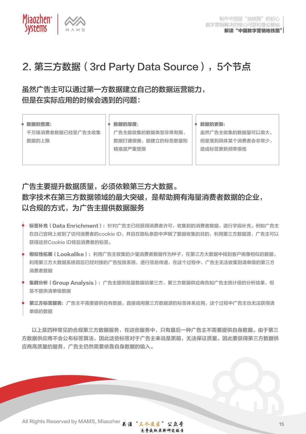 秒针:解读中国数字营销地铁图(28页)_页面_16.jpg