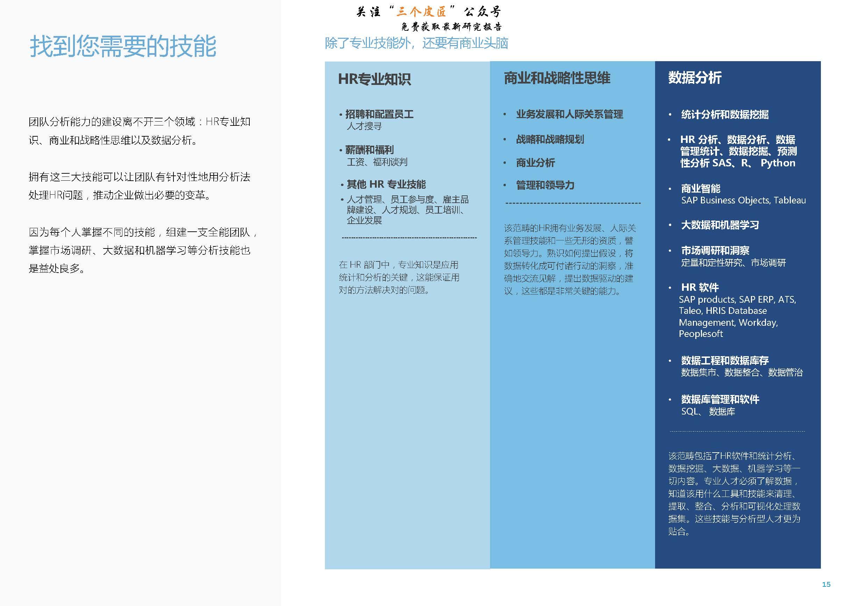 领英:2018人才管理数字化报告(37页)_Page_15.jpg
