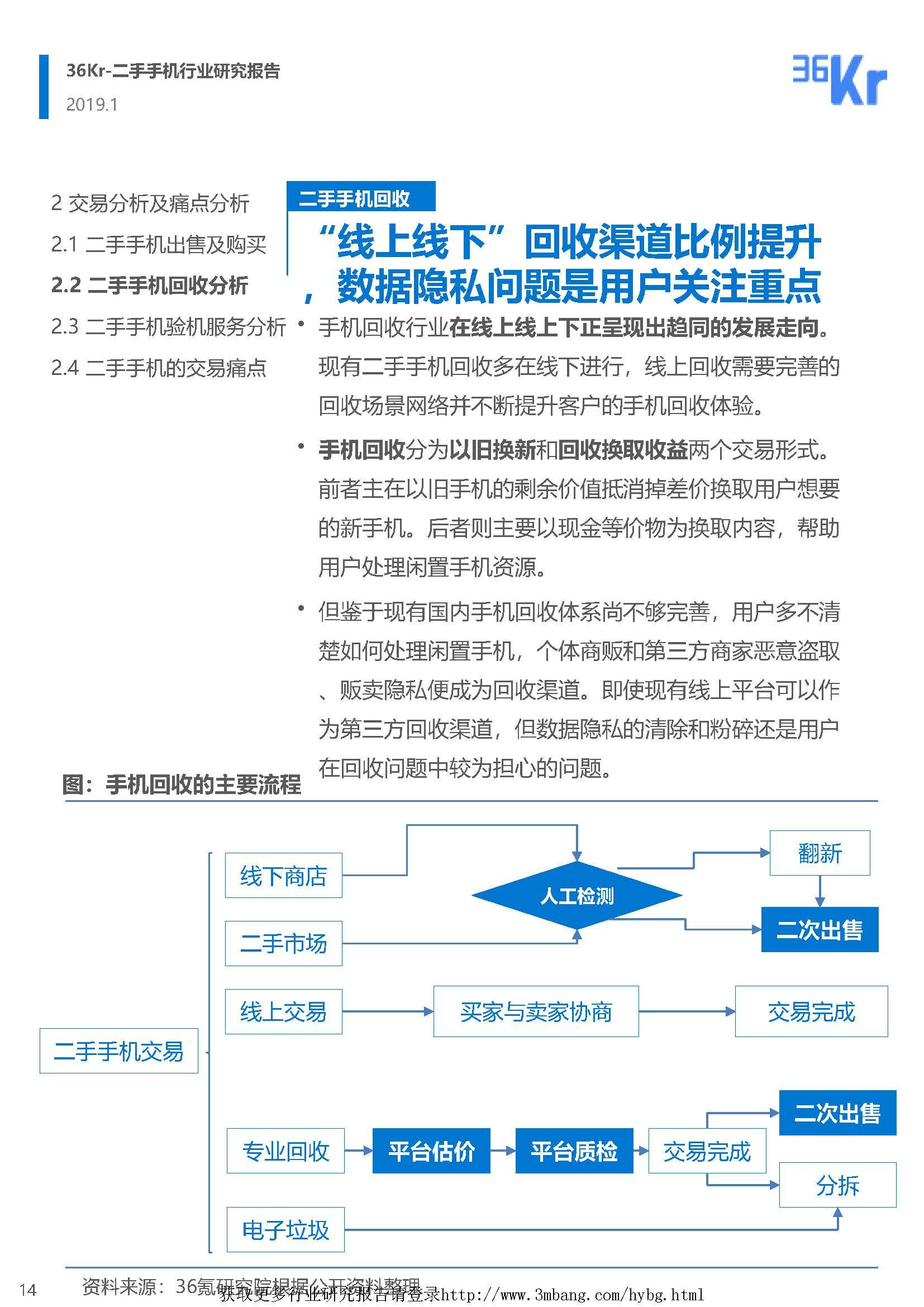 1_页面_14.jpg